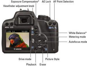 canon camera MYCC